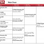 jt_141030_2014prosq_WSA_Finalresult