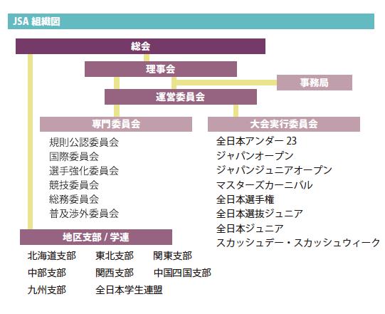 category_jsa_soshiki