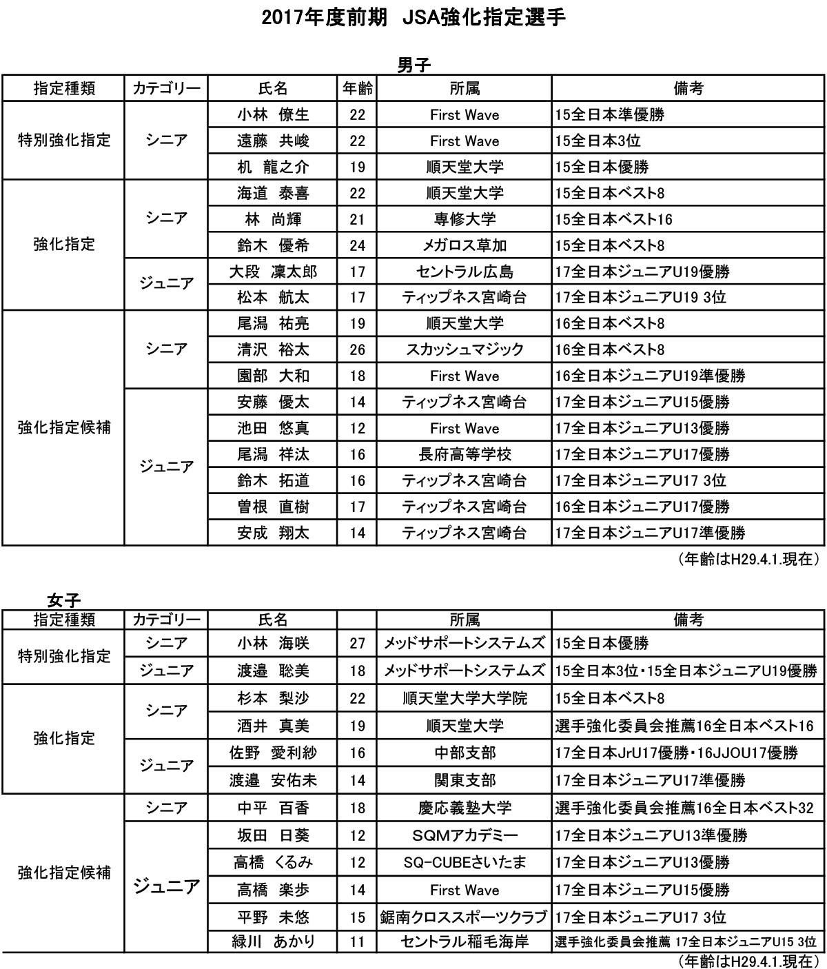 jsa_170501_national_2017zenki_kyoka-3
